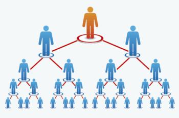 5 pontos para escolher uma empresa de MMN